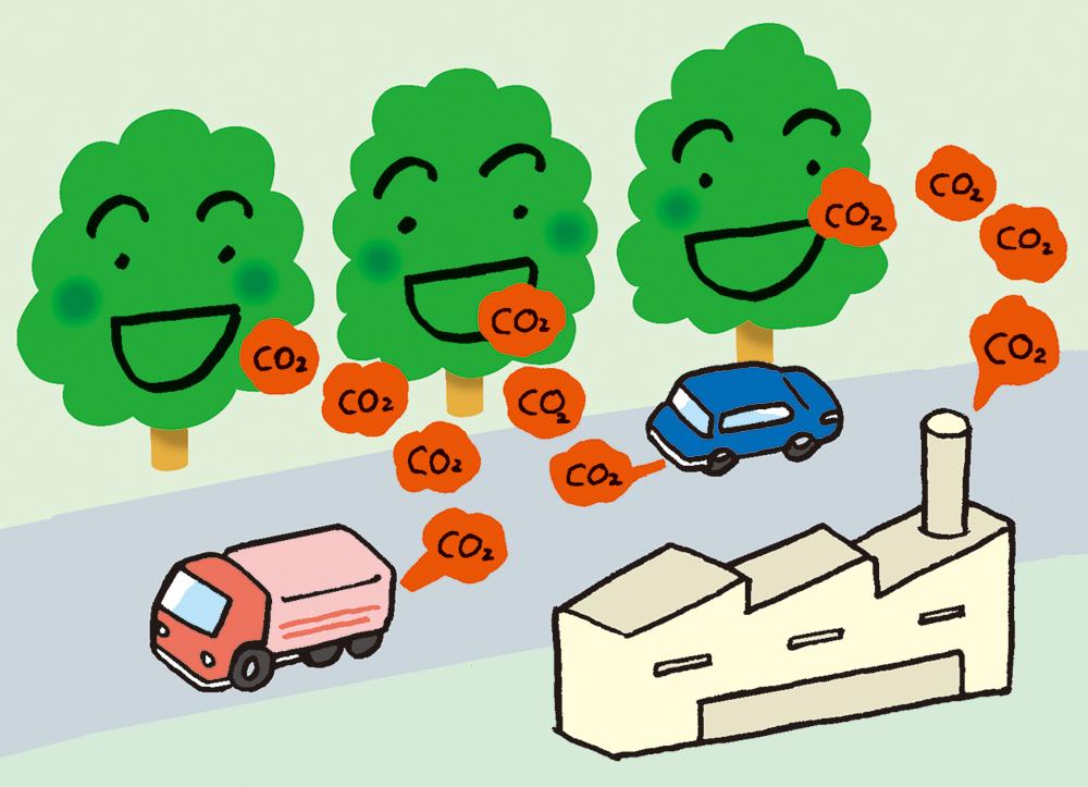 環境関連の副読本