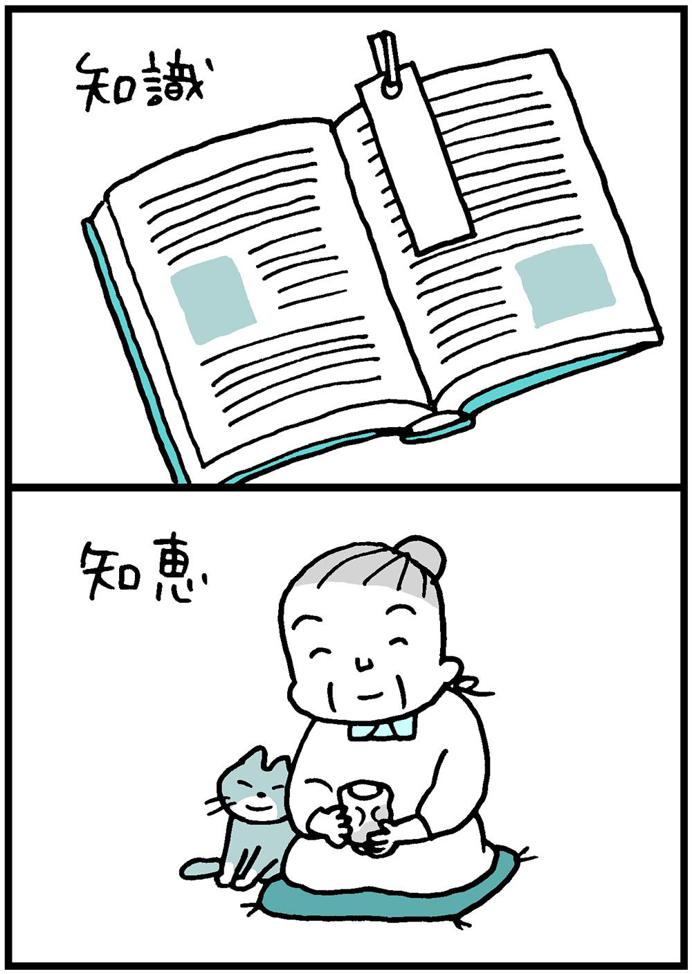 エッセイの挿画